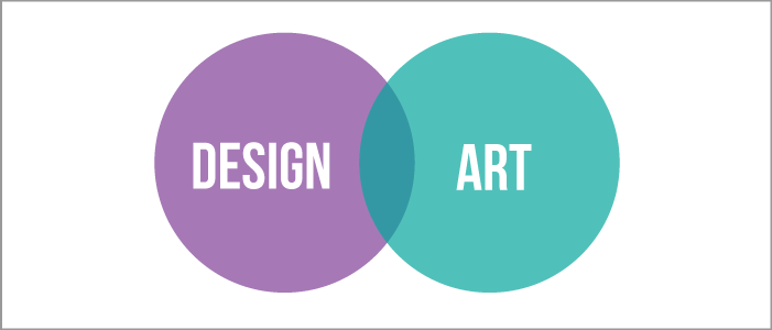 What Is Art And Design : What s the difference between art and design centre