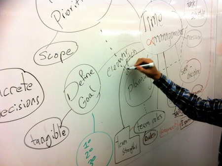Mind Mapping Excercise